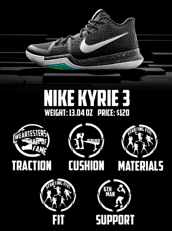 new products b6592 83212 Nike Kyrie 3 Performance Review - WearTesters
