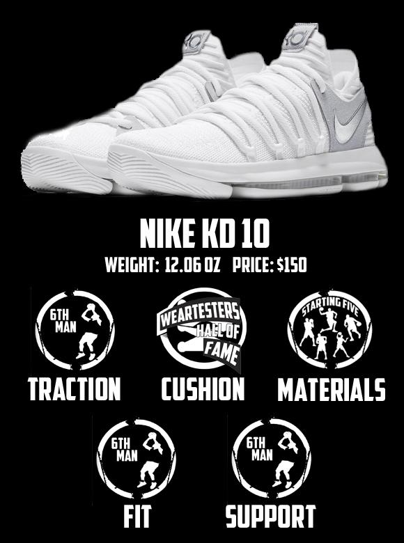 Nike KD 10 Performance Review scorecard