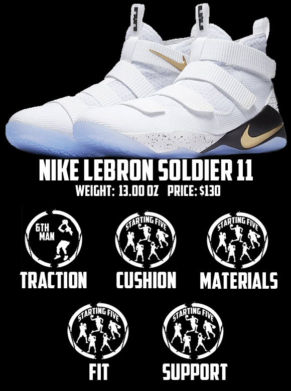 Nike LeBron Soldier 11 Performance Review Score