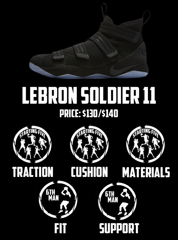nike lebron soldier 11 scorecard