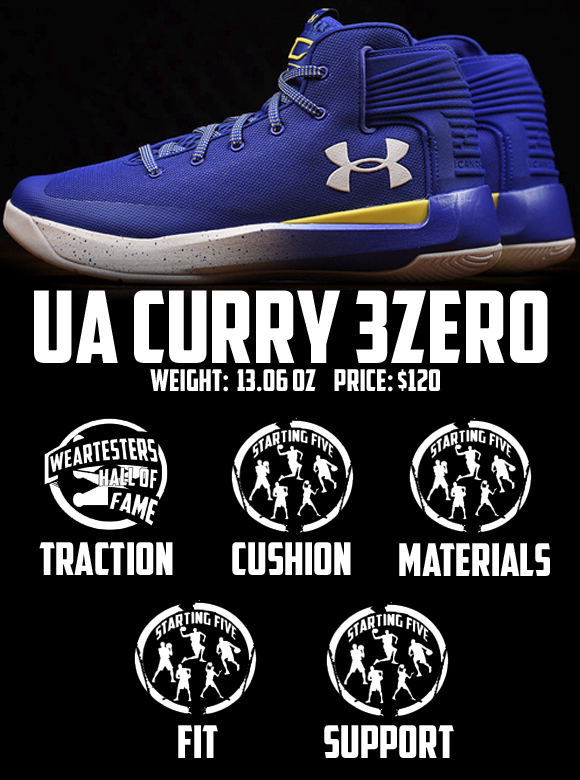 Under Armour Curry 3 ZER0 performance review score