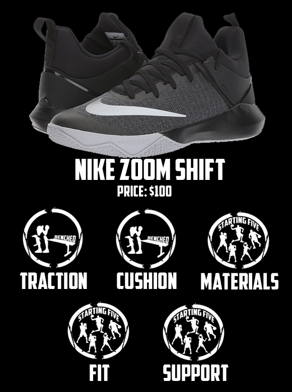 NIKE ZOOM SHIFT PERFORMANCE REVIEW!!