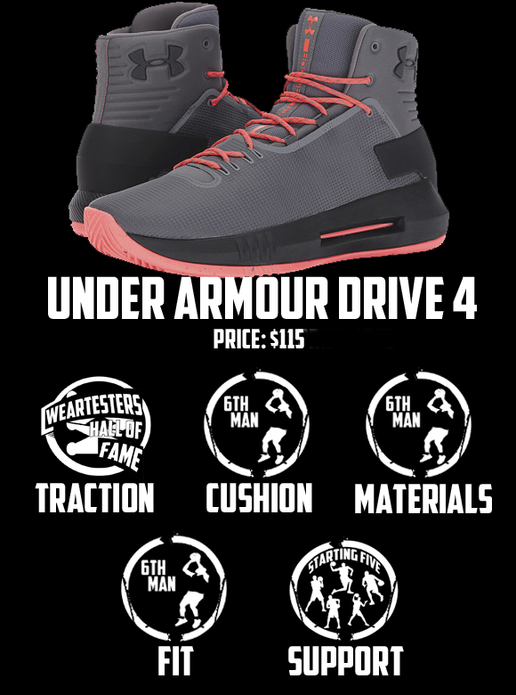 under armour drive 4 performance review score