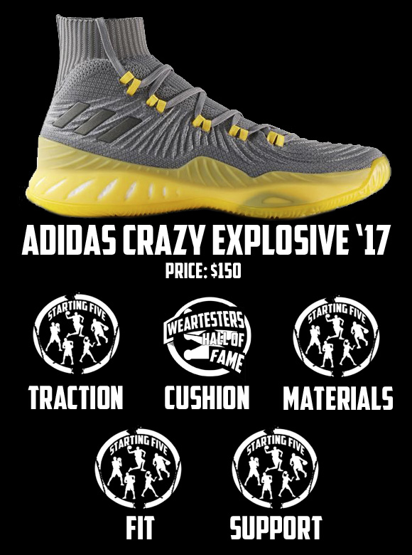 Adidas Crazy Explosive 2017 Primeknit Performance Review!