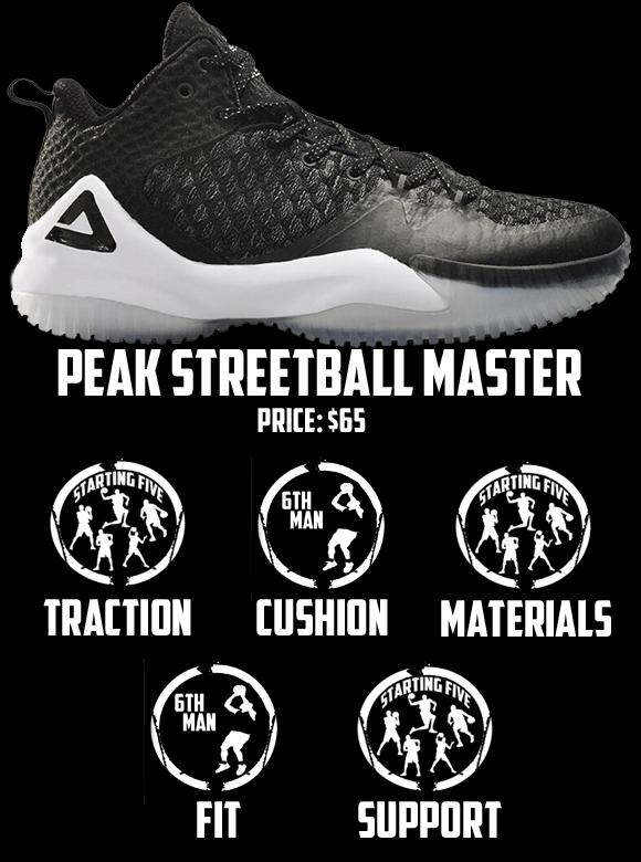 PEAK streetball master performance review score