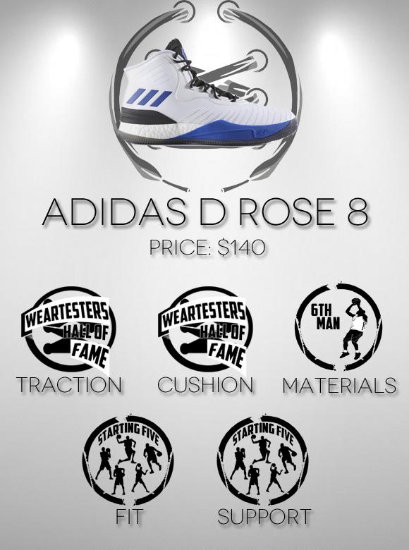 adidas d rose 8 performance review scorecard