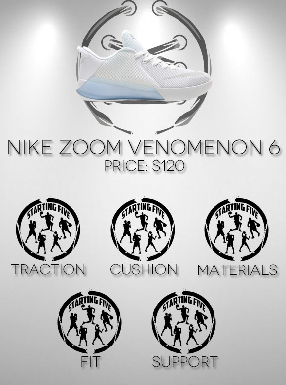Nike Zoom Kobe Venomenon 6 performance review scorecard