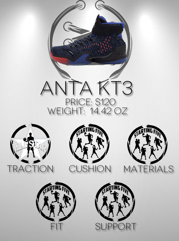 Anta KT3 performance review score