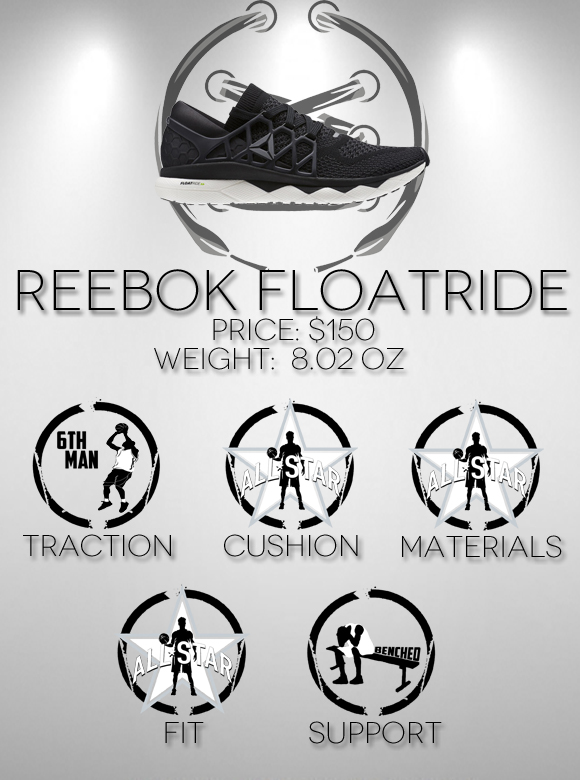 Reebok floatride run performance review score