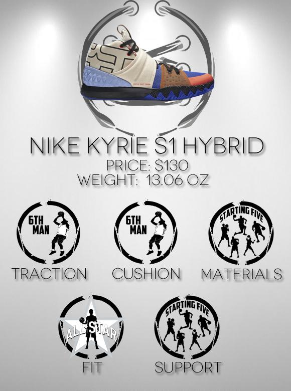 nike kyrie s1 hybrid performance review score