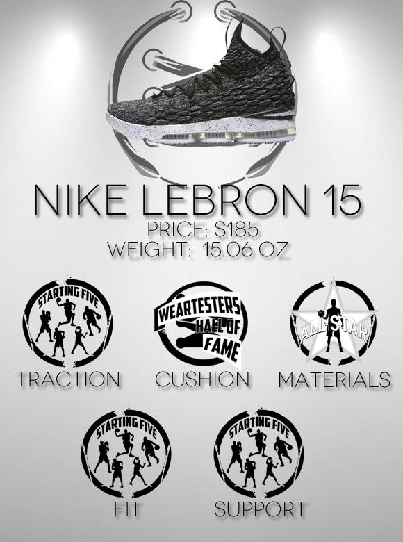 Nike-LeBron-15-Performance-Review-WearTesters-Stanley-Tse-Score