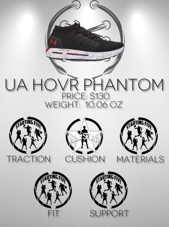 Under Armour HOVR Phantom performance review score