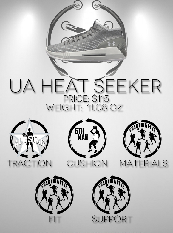 Under Armour Heat Seeker Performance Review score