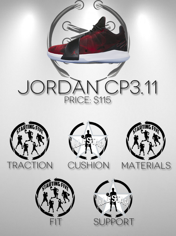 Jordan CP3.XI performance review duke4005 score