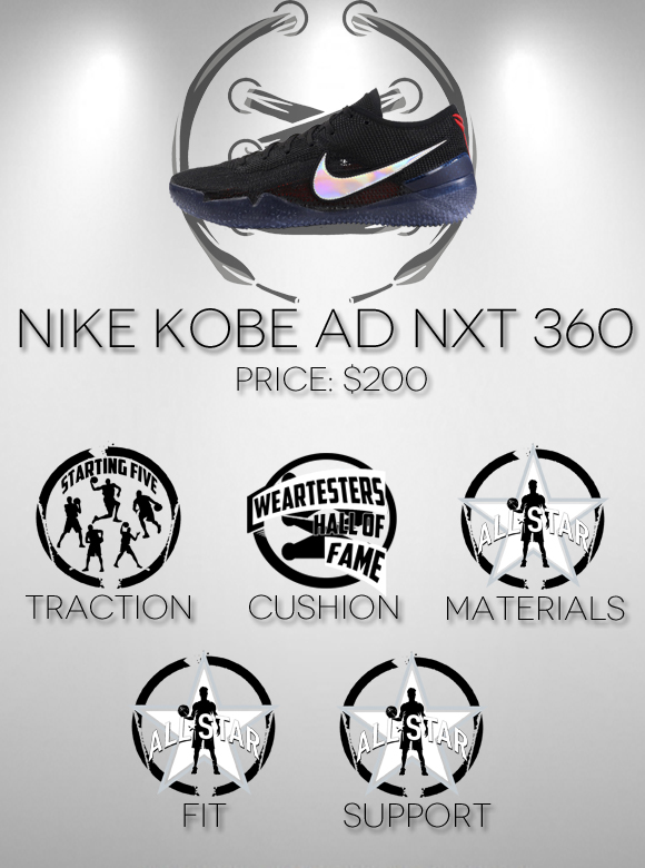 Nike Kobe NXT 360 Performance Review AnotherPair score