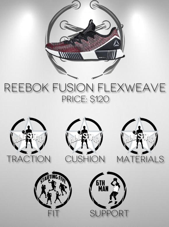 Reebok Fusion Flexweave Performance Review score