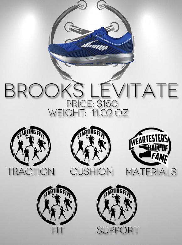 Brooks Levitate Performance Review Score