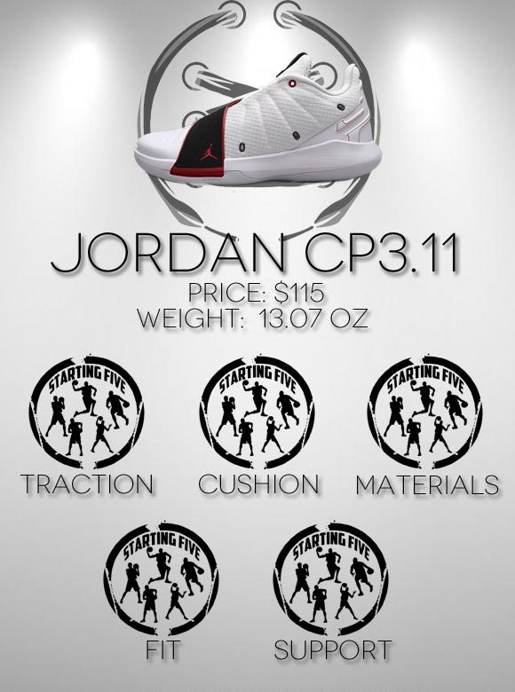 Jordan CP3 11 Performance Review score