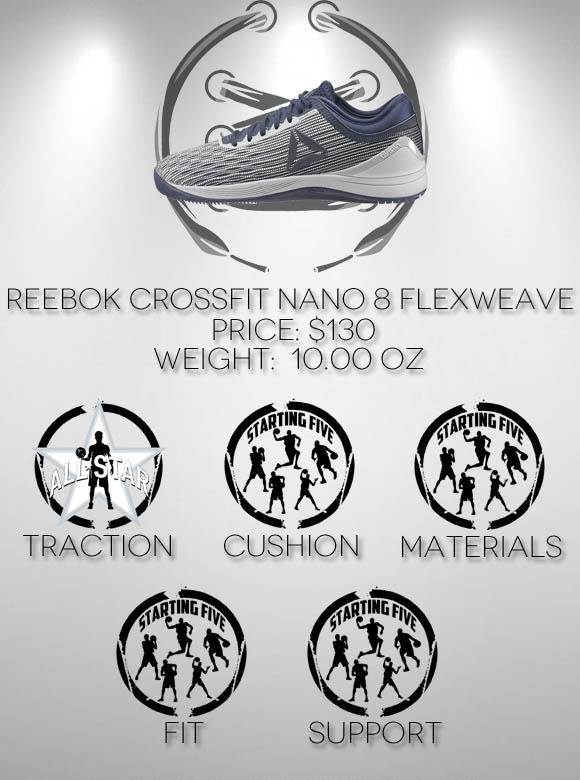 Reebok Crossfit Nanon 8 Flexweave Performance Review score