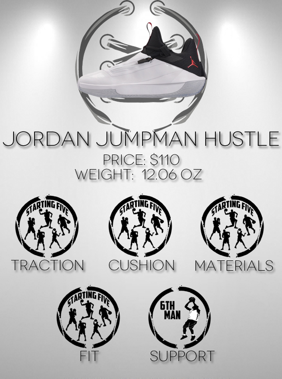 Jordan Jumpman Hustle Performance Review score