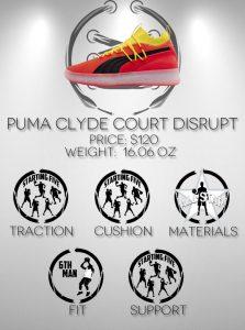Puma Clyde Court Disrupt Performance