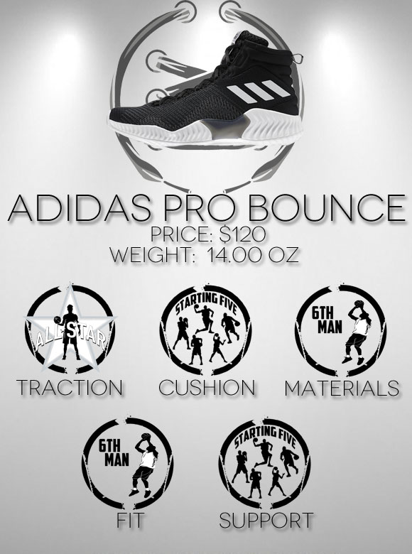 adidas pro bounce performance review score