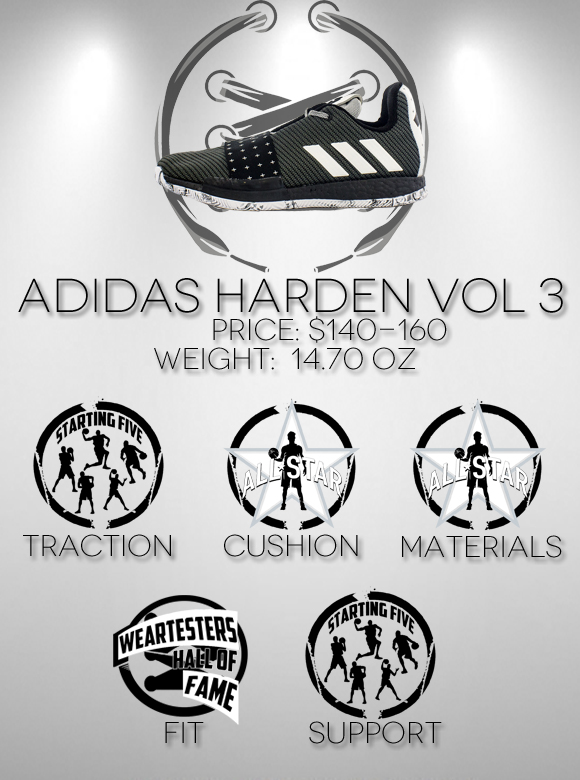 adidas Harden Vol 3 Performance Review WearTesters