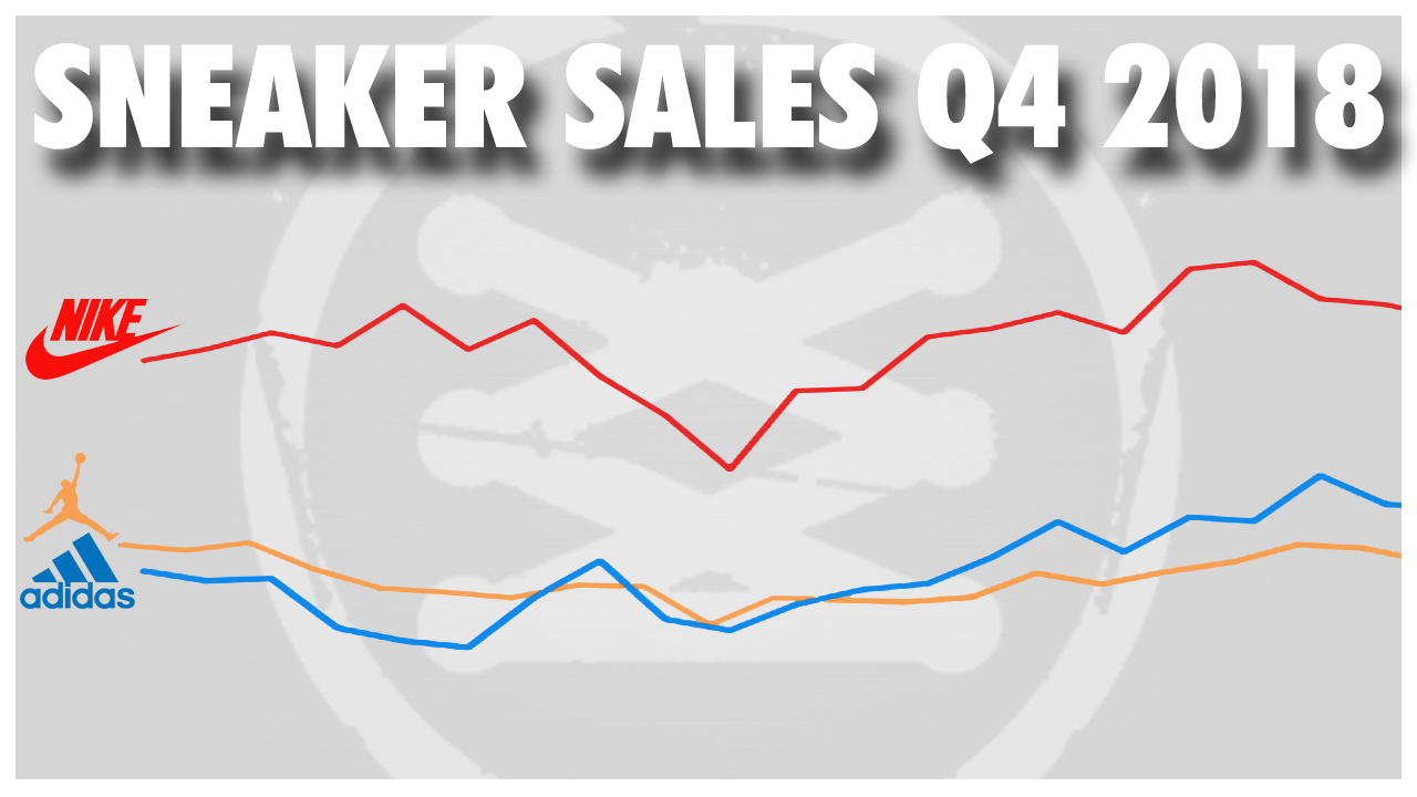 Sneaker-Sales-Increase-2018