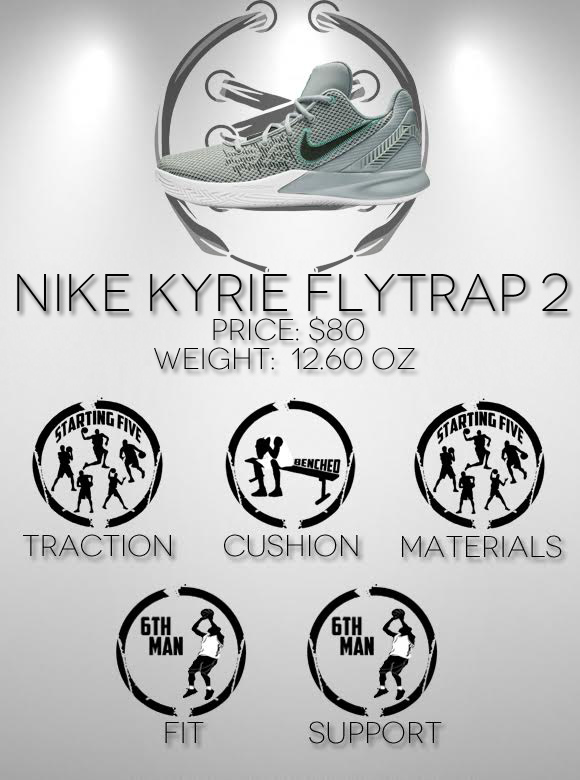 Nike Kyrie Flytrap 2 Performance Review