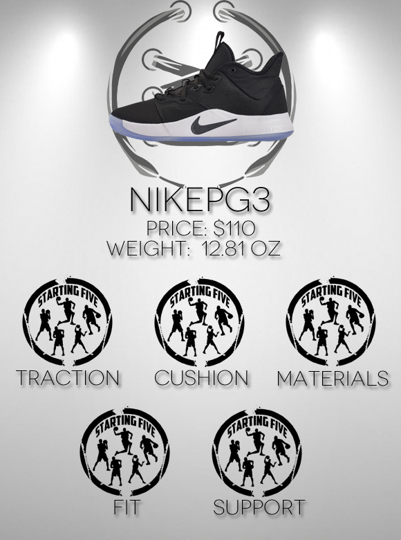 Nike PG3 Performance Review | Duke4005