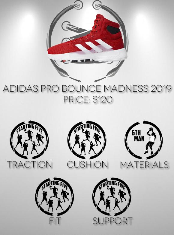 adidas Pro Bounce Madness 2019