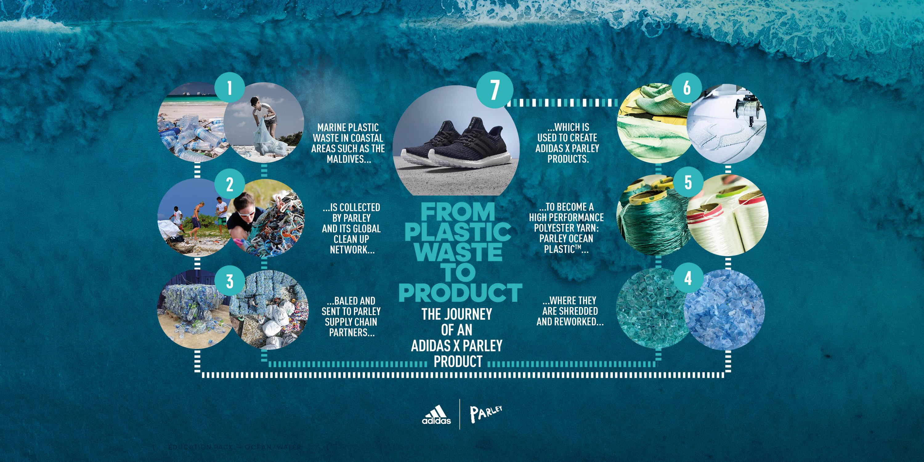 adidas TOUR360 XT Parley Graphic
