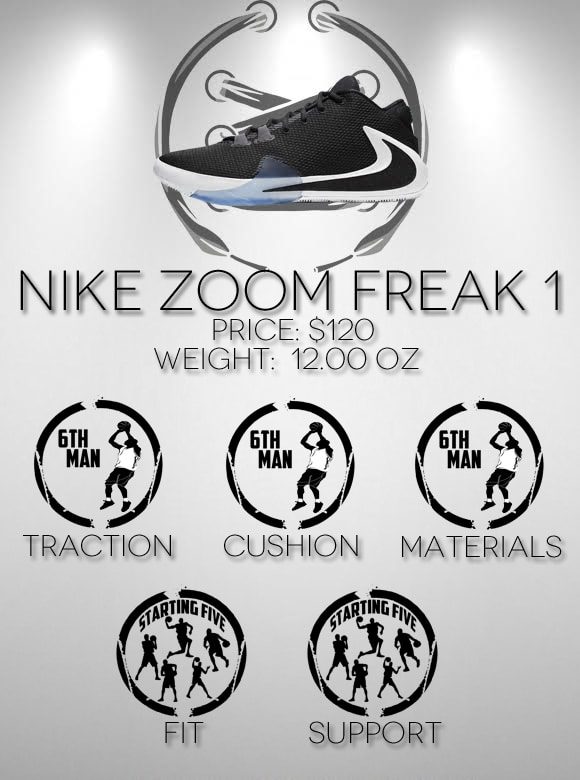 Nike Zoom Freak 1 Scorecard