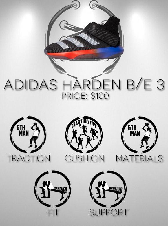 weartesters harden 3