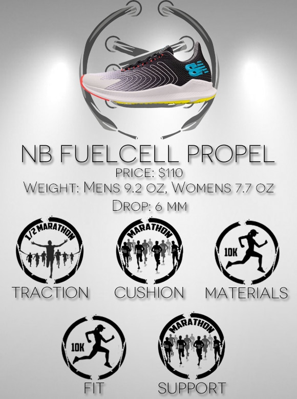 New Balance FuelCell Propel Scorecard