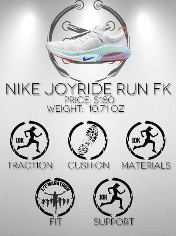 Nike Joyride Run Flyknit Performance Review WearTesters