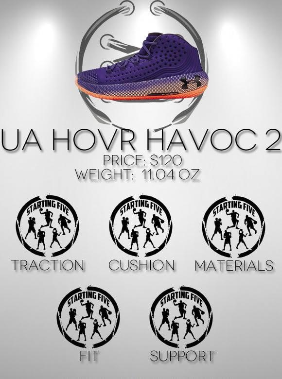 Under Armour HOVR Havoc 2 Performance