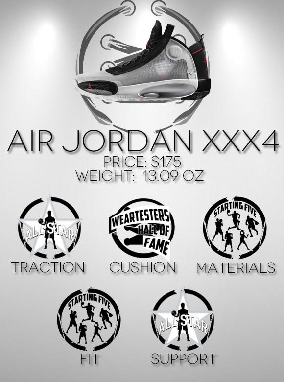 Jordan 34 Scorecard