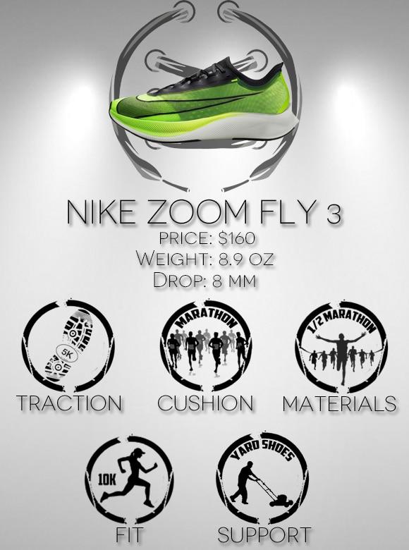 Nike Zoom Fly 3 Scorecard