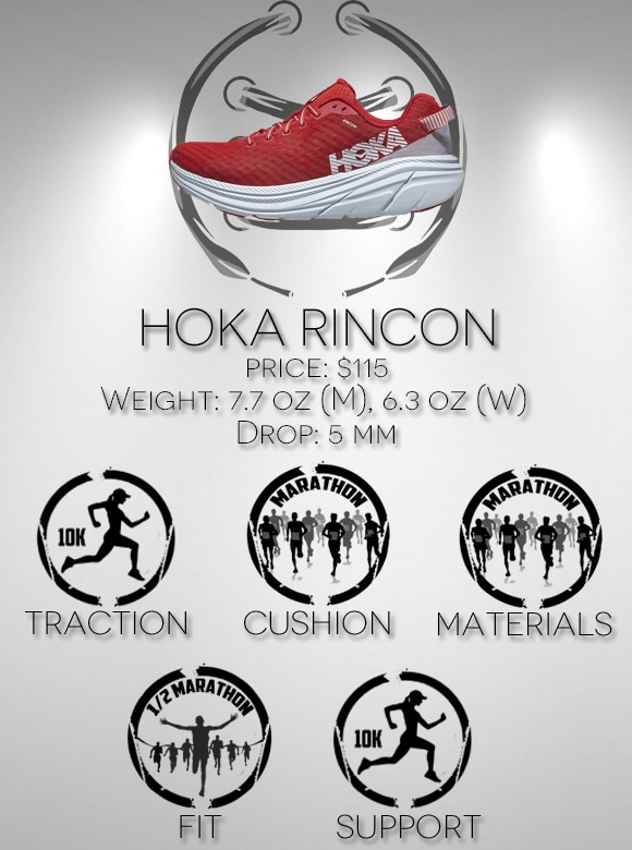 Hoka Rincon Review Scorecard