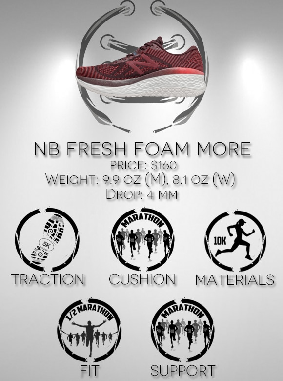New Balance Fresh Foam More Scorecard. Traction = 5k. Cushion = Marathon. Materials = 10k. Fit = 1/2 Marathon. Support = Marathon