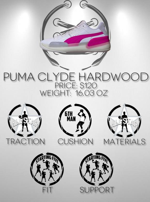 Puma Clyde Hardwood Scorecard