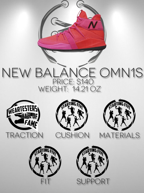 New Balance OMN1S Scorecard