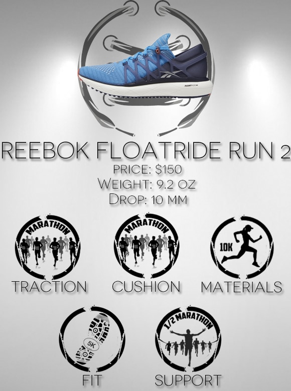 Reebok Floatride Run 2 Scorecard