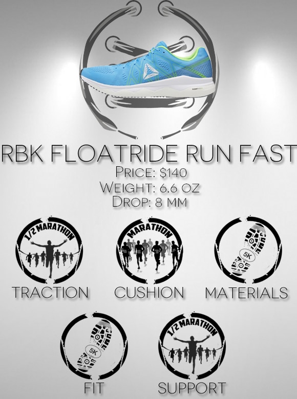 Reebok Floatride Run Fast Scorecard