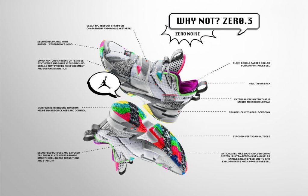 Jordan Why Not Zero.3 Tech Breakdown
