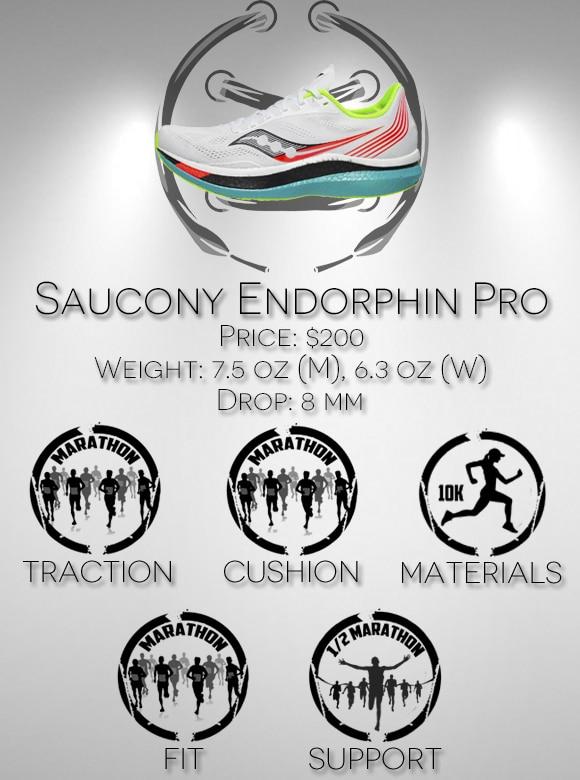 Saucony Endorphin Pro Scorecard