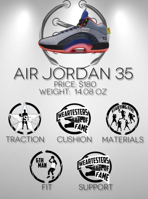 Jordan 35 Scorecard