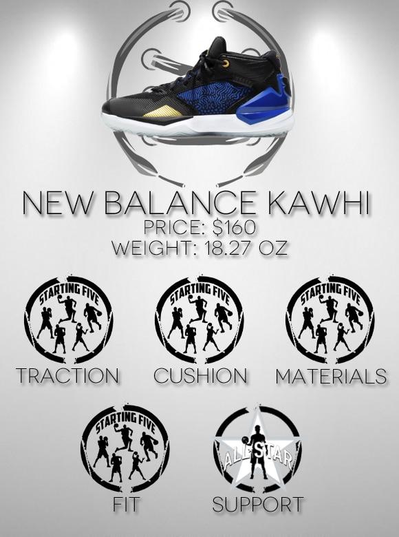 NB Kawhi Scorecard